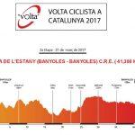Volta Catalunya 2017 - Perfil de la segunda etapa