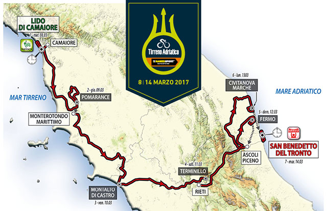 Tirreno-Adriático 2017 - Etapas