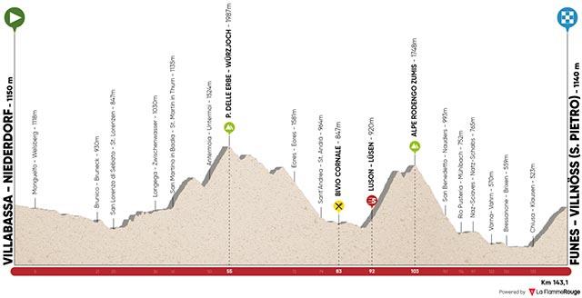 Etapa 3 - 143,1 kilómetros Villabassa-Niederdorf - Funes-Villnöss