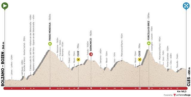 Tour de los Alpes 2017 - Etapa 4