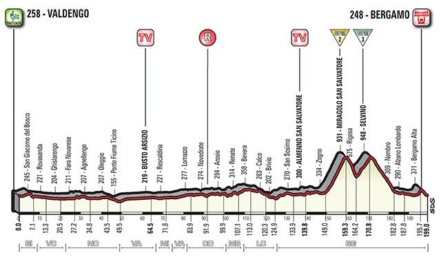 Etapa 15 - 21 de mayo: Valdengo - Bergamo / 199 Km.