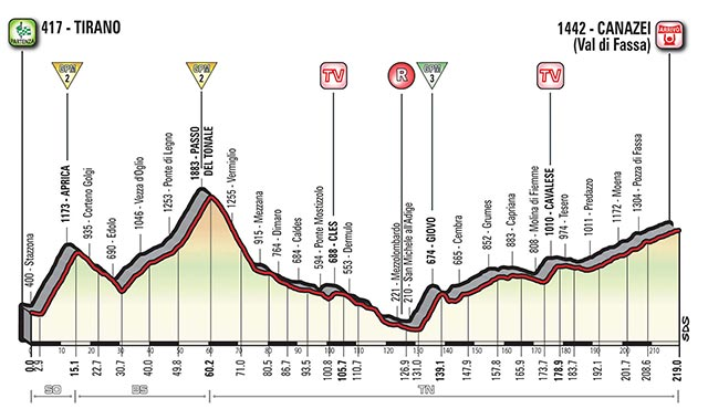 Etapa 17 - 24 de mayo: Tirano - Canazei / 219 Km.