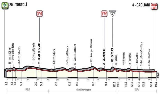 Etapa 3 - 7 de mayo: Tortolì - Cagliari / 148 Km.