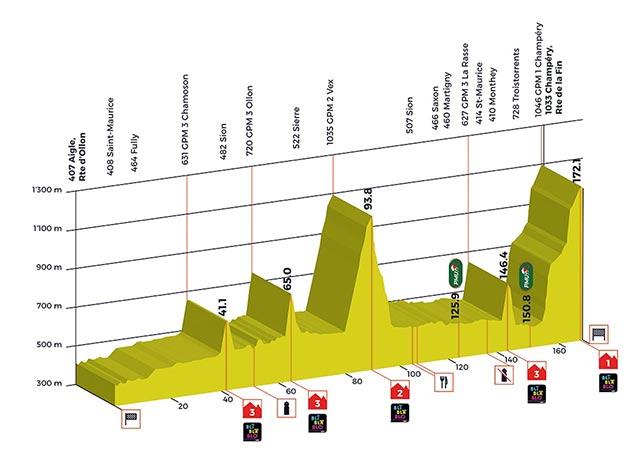 Tour de Romandía 2017- Etapa 1