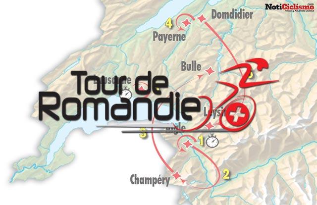 Tour de Romandía 2017