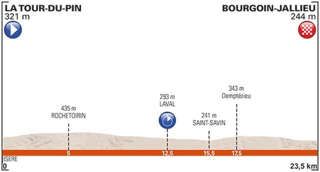 Miércoles 7 Junio 2017: 23,5 Km (La Tour-du-Pin - Bourgoin-Jallieu) (TT)