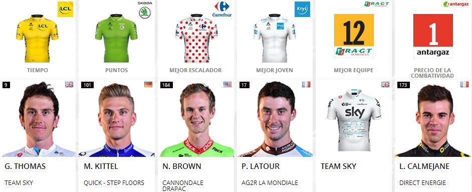 Tour de Francia 2017 (Etapa 3) Clasificaciones completas
