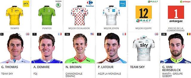 Tour de Francia 2017 (Etapa 4) Clasificaciones completas