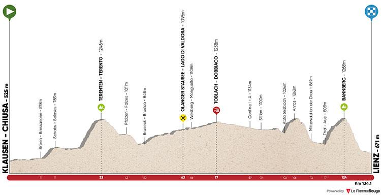 Tour de los Alpes 2018 - Etapa 4: Chiusa-Lienz 134.3km