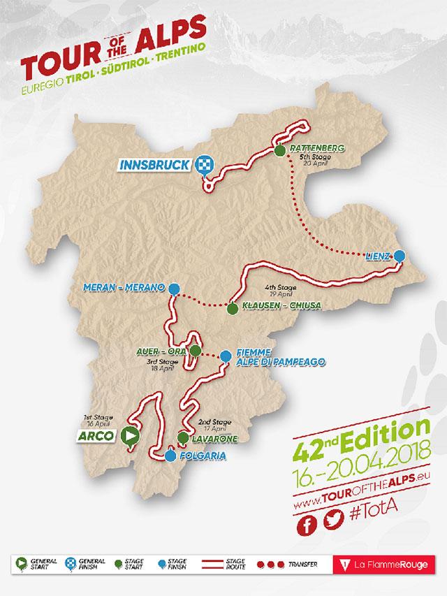 Recorrido del Tour de los Alpes 2018