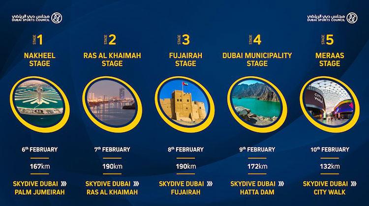 Tour de Dubái 2018 - Recorrido