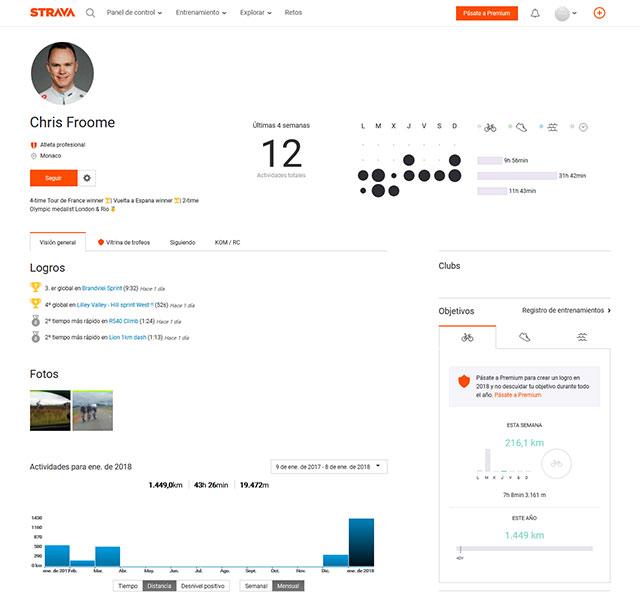 Perfil de Chris Froome en Strava