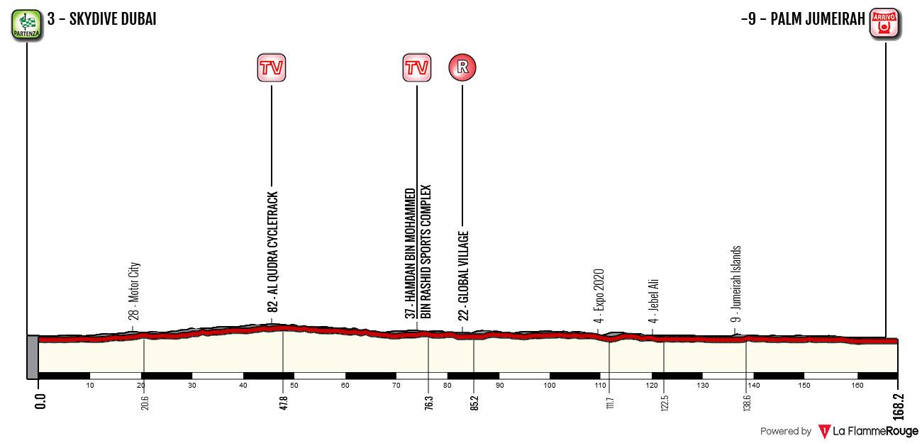 Tour de Dubái 2018 - Etapa 1
