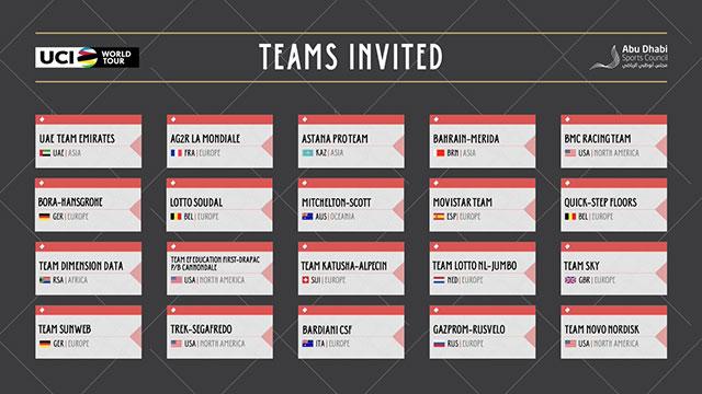 Tour de Abu Dhabi 2018: Equipos confirmados