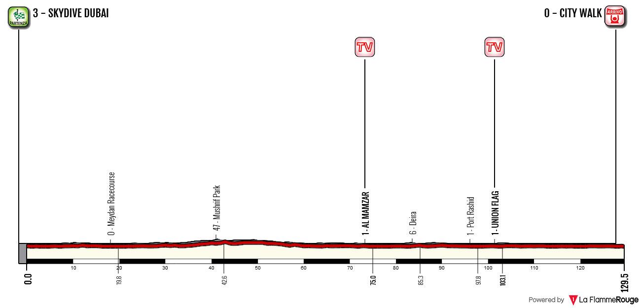 Tour de Dubái 2018 - Etapa 5