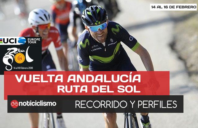 Vuelta Andalucía 2018: Recorrido y Perfiles de Etapas