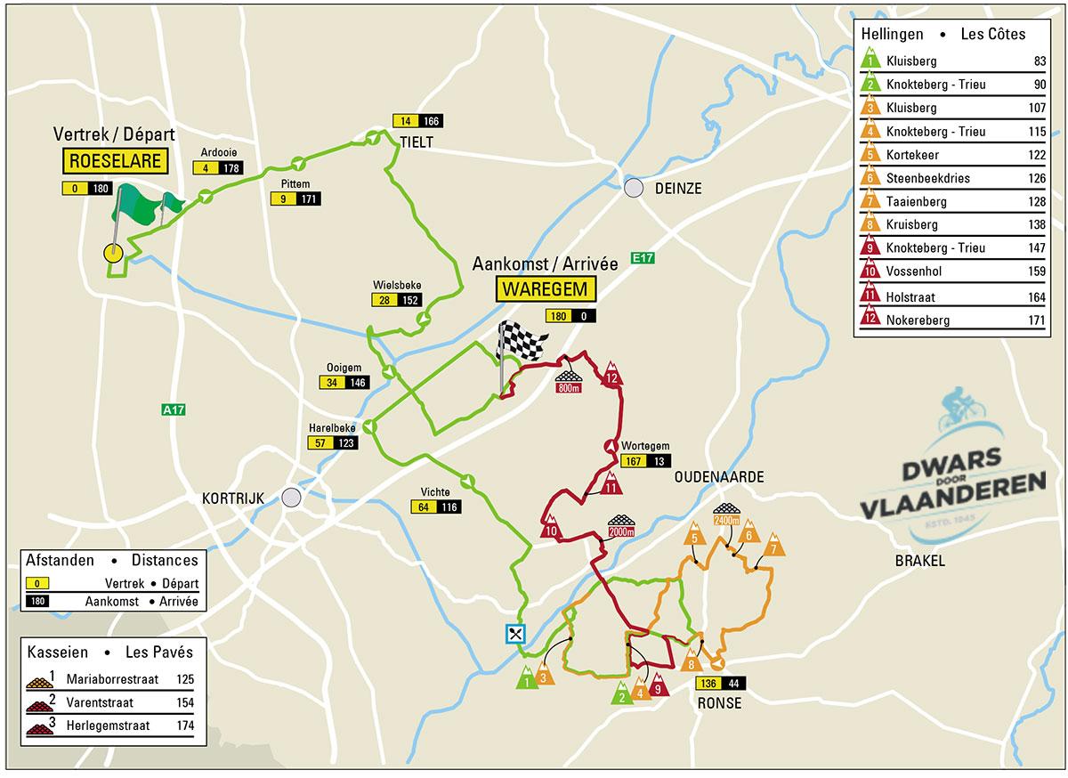 Dwars door Vlaanderen 2018 - Recorrido