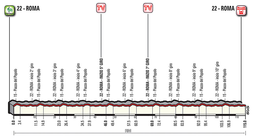 Giro de Italia 2018 - Etapa 21