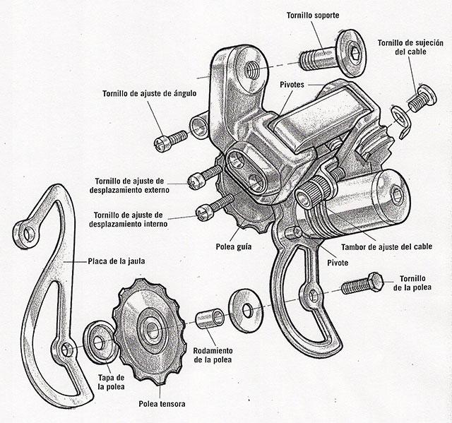 Como ajustar adecuadamente el desviador trasero