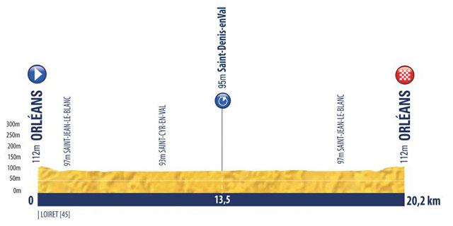 Tour de l'Avenir 2018 - Etapa 4
