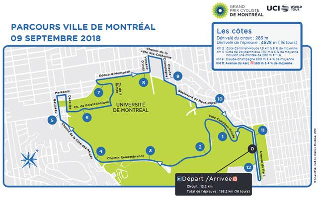Gran Premio de Montreal 2018 - Recorrido