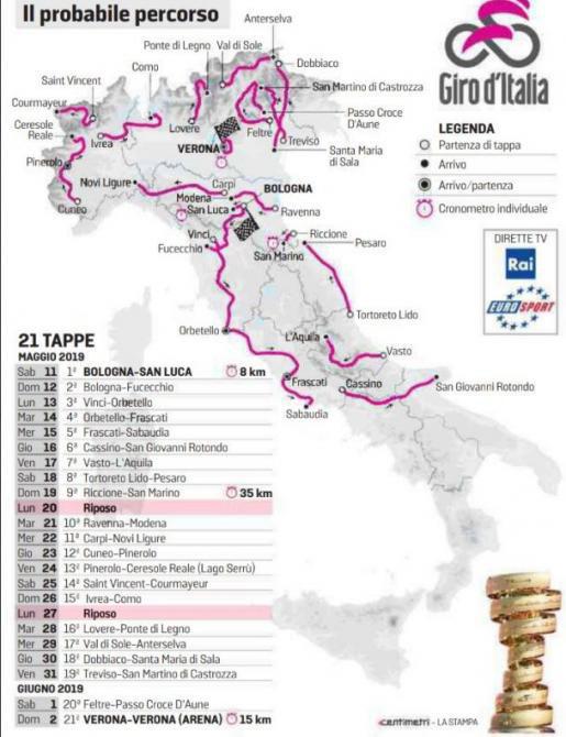 Giro de Italia 2019 - Recorrido