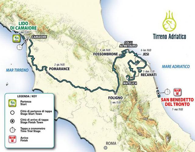 Tirreno-Adriático 2019 - Recorrido