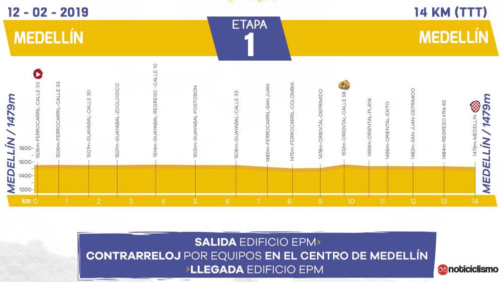 Tour Colombia 2019 - Etapa 1