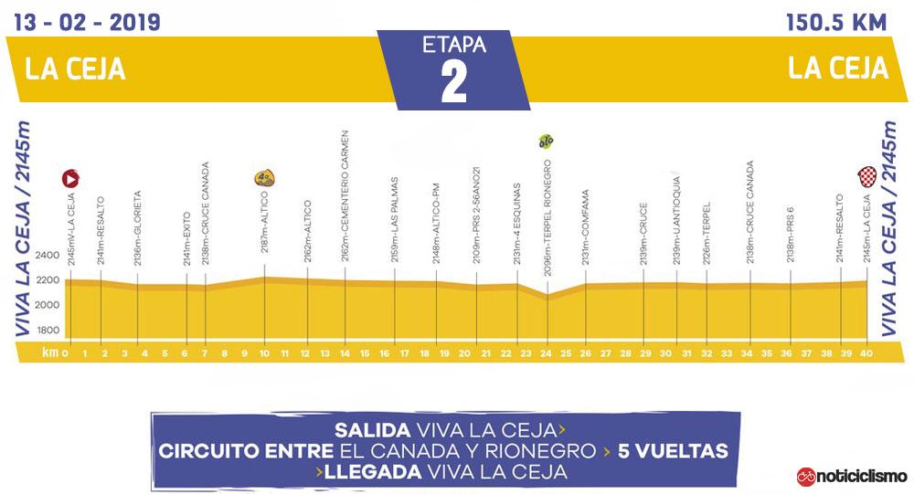 Tour Colombia 2019 - Etapa 2