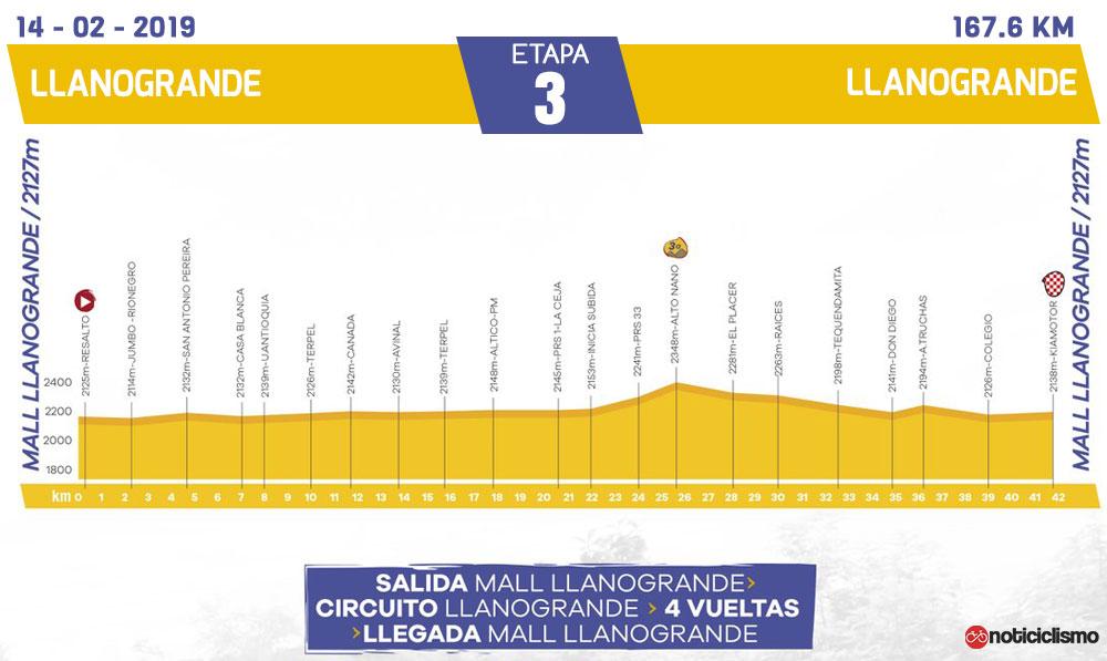 Tour Colombia 2019 - Etapa 3