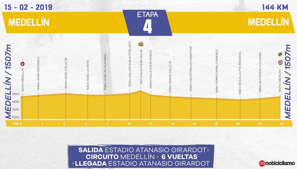 Tour Colombia 2019 - Etapa 4