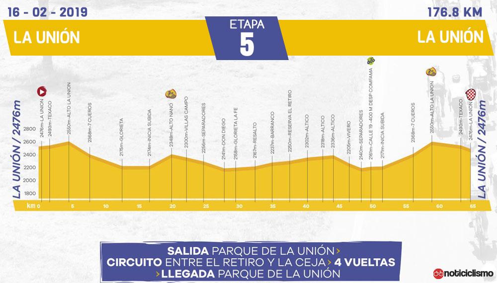 Tour Colombia 2019 - Etapa 5