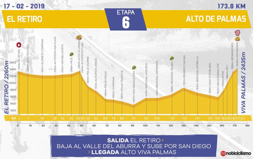 Tour Colombia 2019 - Etapa 6