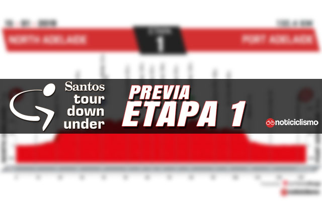 Tour Down Under 2019 (Etapa 1) Previa