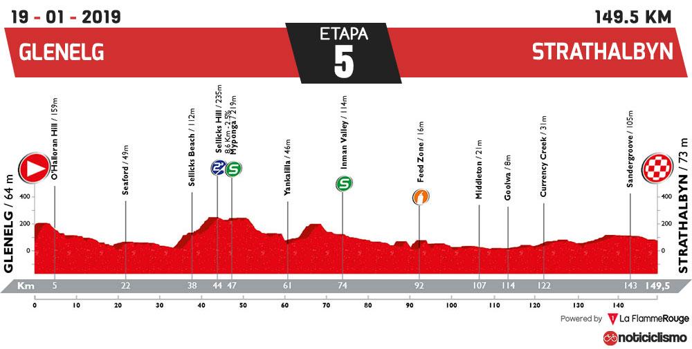 Tour Down Under 2019 - Etapa 5