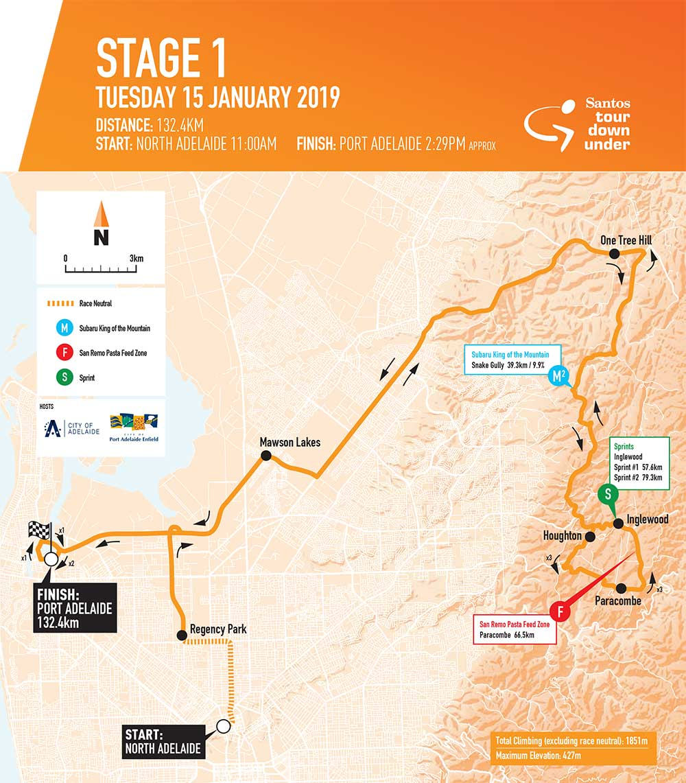 Recorrido de la Etapa 1 del Tour Down Under 2019