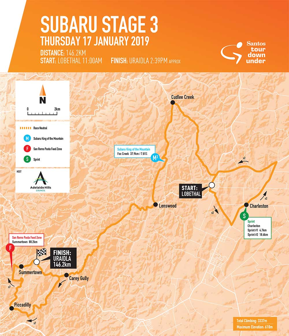 Recorrido de la Etapa 3 del Tour Down Under 2019