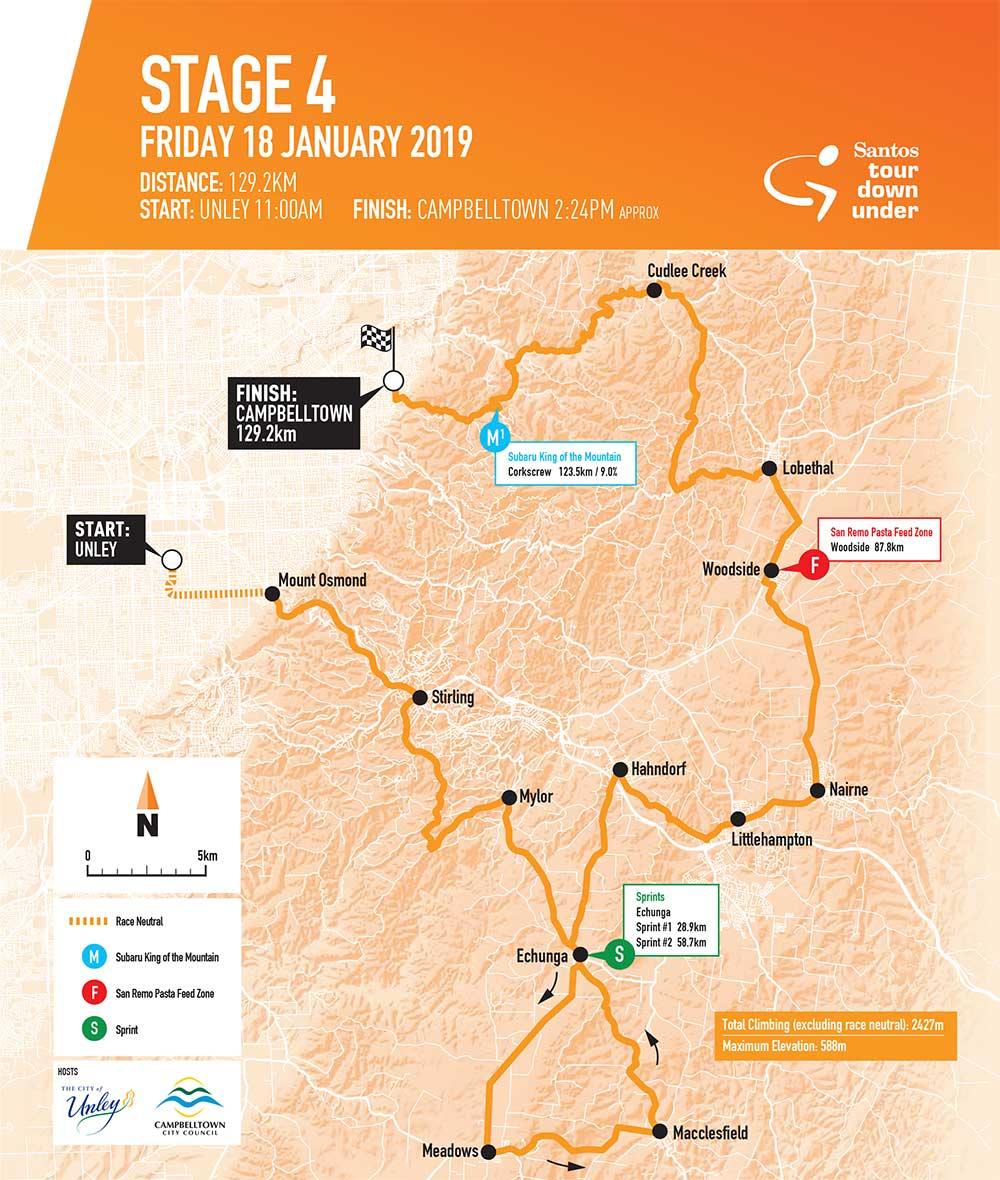 Recorrido de la Etapa 4 del Tour Down Under 2019