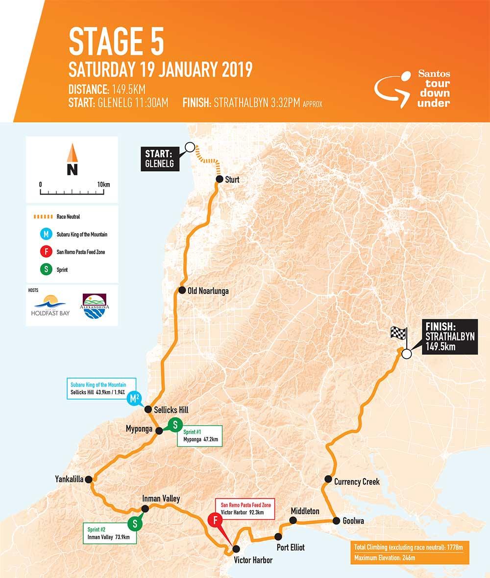 Recorrido de la Etapa 5 del Tour Down Under 2019