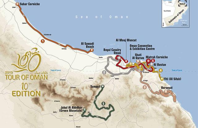 Tour de Omán 2019 - Portada