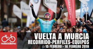 Vuelta a Murcia 2019: Recorrido, Perfiles y Equipos