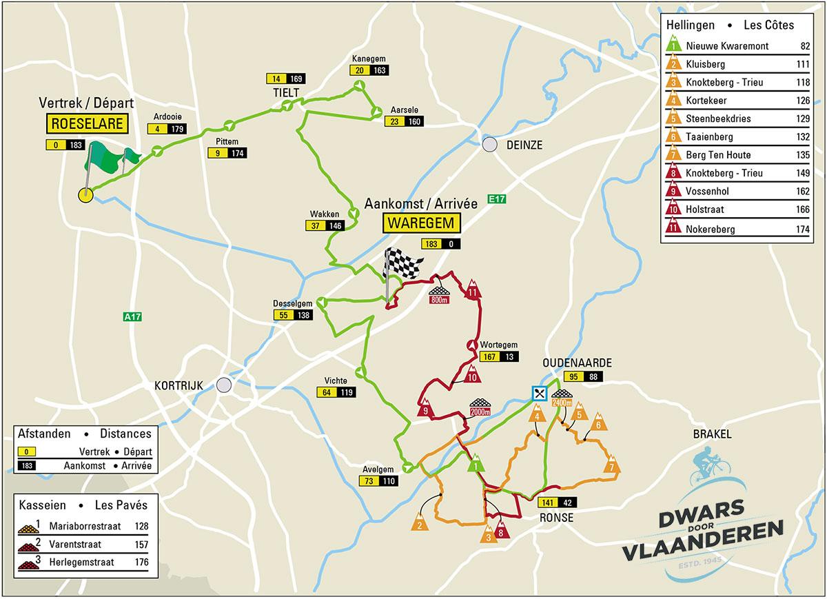 Dwars Door Vlaanderen 2019 - Recorrido