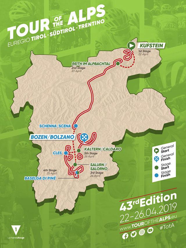 Recorrido del Tour de los Alpes 2019