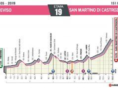 Giro de Italia 2019 – Etapa 19