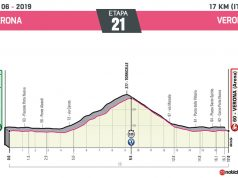 Giro de Italia 2019 – Etapa 21