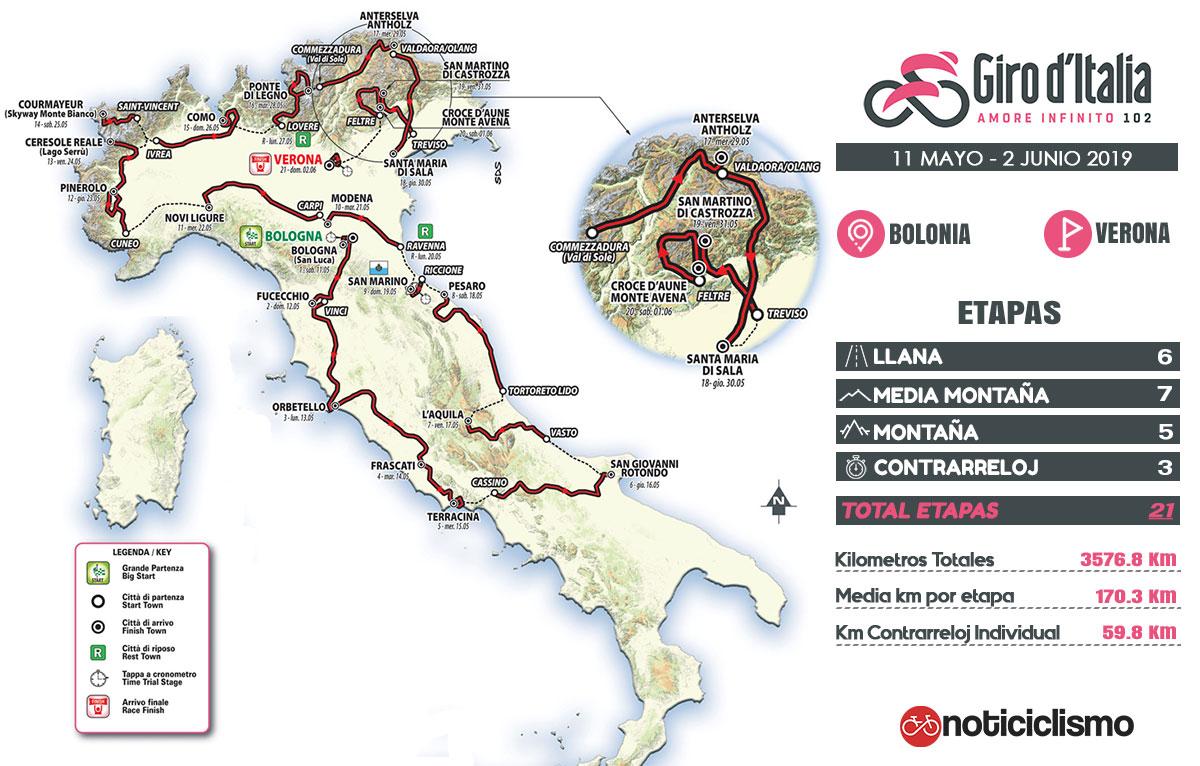 Recorrido del Giro de Italia 2019