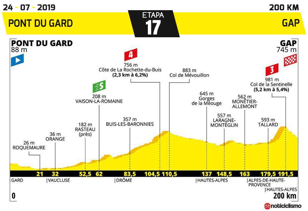 Tour de Francia 2019 - Etapa 17