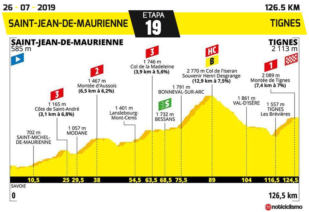 Tour de Francia 2019 - Etapa 19