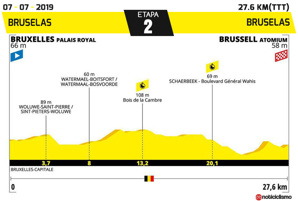 Tour de Francia 2019 - Etapa 2