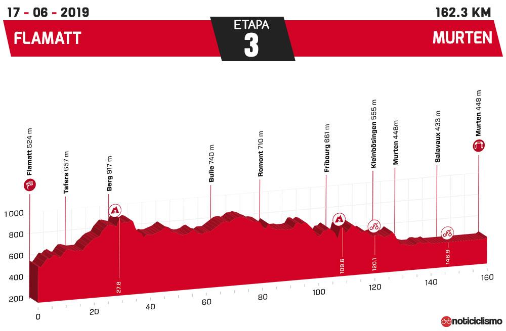 Tour de Suiza 2019 - Etapa 3